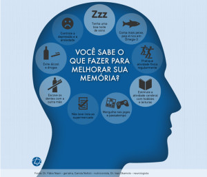 info-memoria