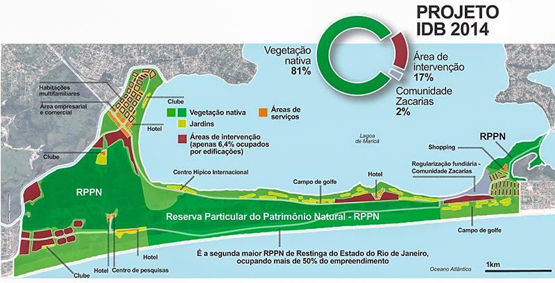 Projeto da IDB visa conciliar desenvolvimento com preservação ambiental.